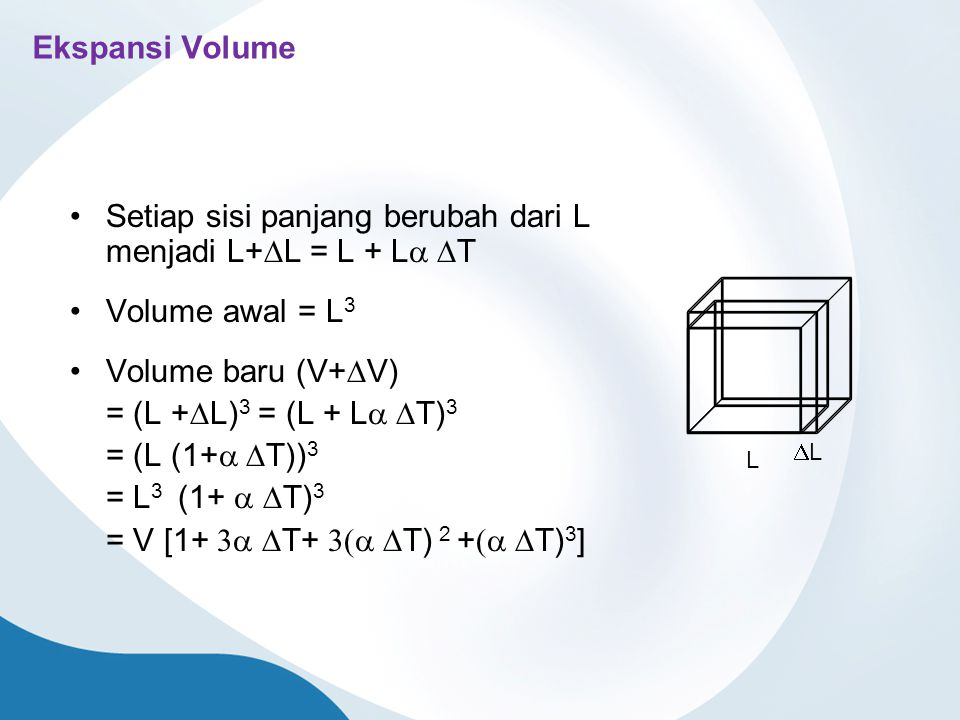 Setiap sisi panjang berubah dari L menjadi L+DL = L + La DT