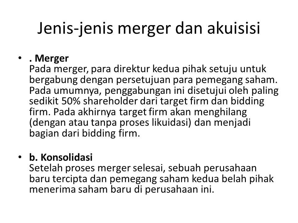 Jenis-jenis merger dan akuisisi