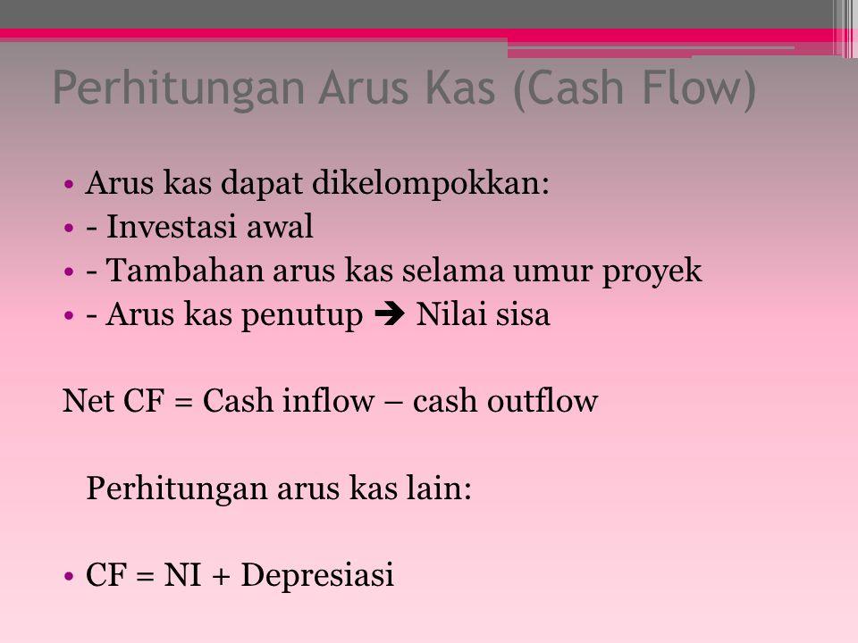 Perhitungan Arus Kas (Cash Flow)