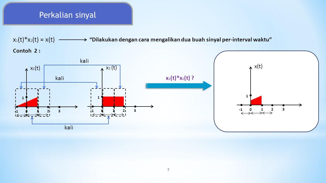 Perkalian sinyal x1(t)*x2(t) = x(t)