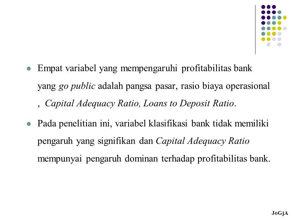 Empat variabel yang mempengaruhi profitabilitas bank yang go public adalah pangsa pasar, rasio biaya operasional , Capital Adequacy Ratio, Loans to Deposit Ratio.