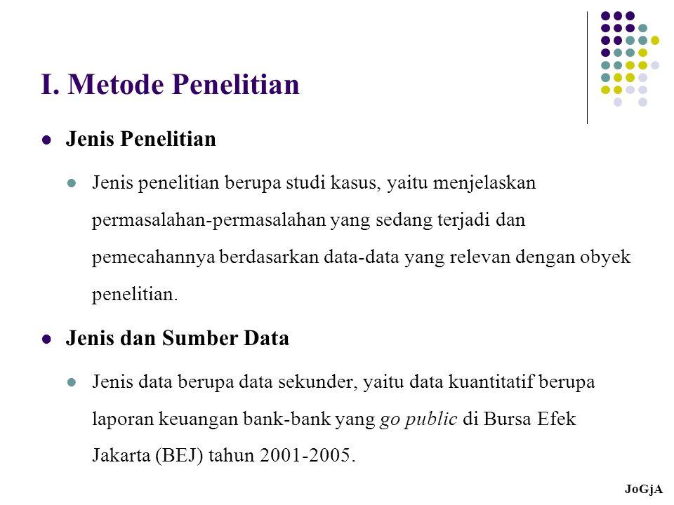 I. Metode Penelitian Jenis Penelitian Jenis dan Sumber Data