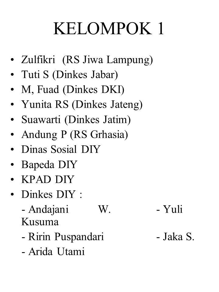 KELOMPOK 1 Zulfikri (RS Jiwa Lampung) Tuti S (Dinkes Jabar)