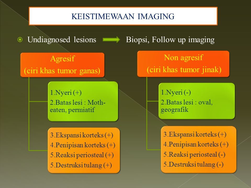 Undiagnosed lesions Biopsi, Follow up imaging Agresif