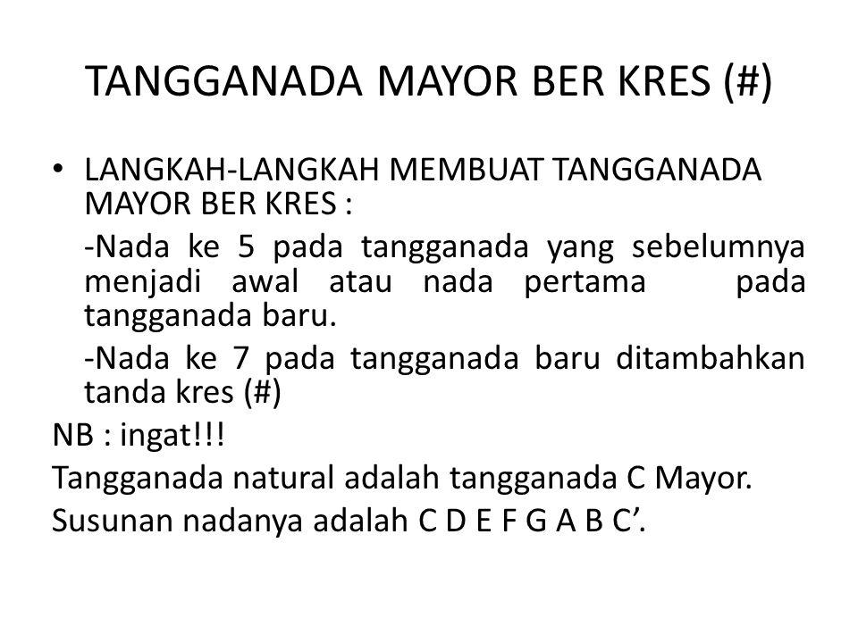 TANGGANADA MAYOR BER KRES (#)