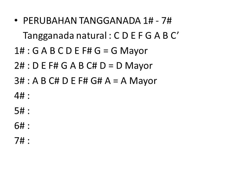 PERUBAHAN TANGGANADA 1# - 7#