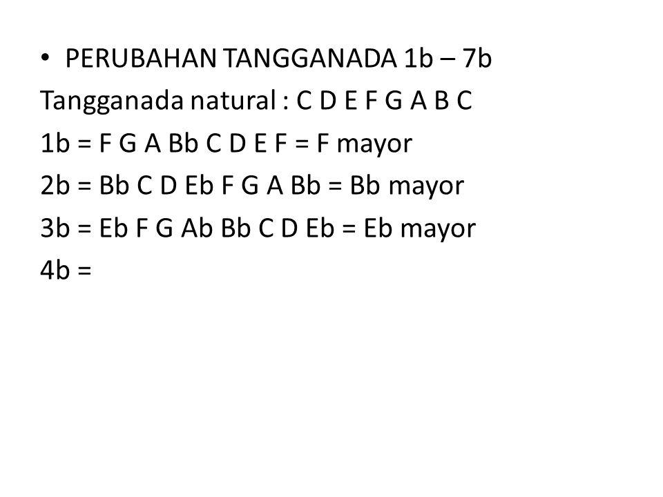 PERUBAHAN TANGGANADA 1b – 7b