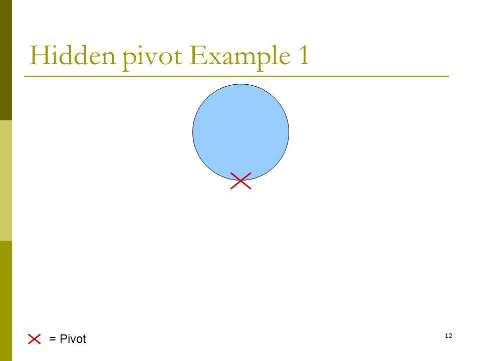 Hidden pivot Example 1 = Pivot