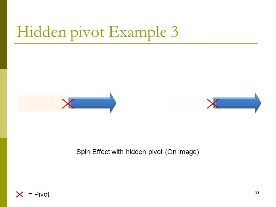 Hidden pivot Example 3 Spin Effect with hidden pivot (On image)