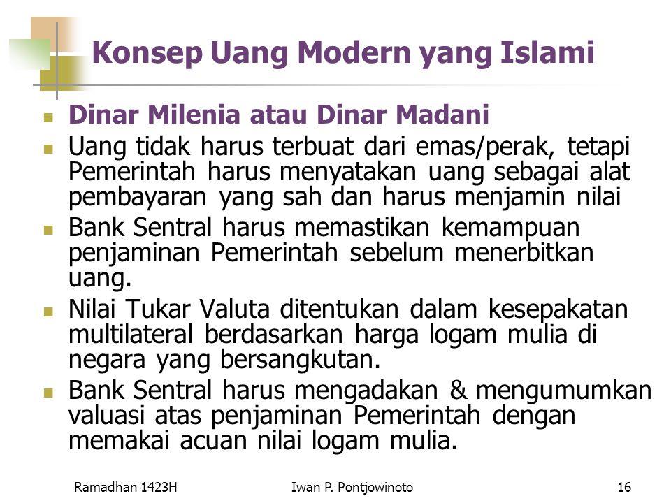 Konsep Uang Modern yang Islami