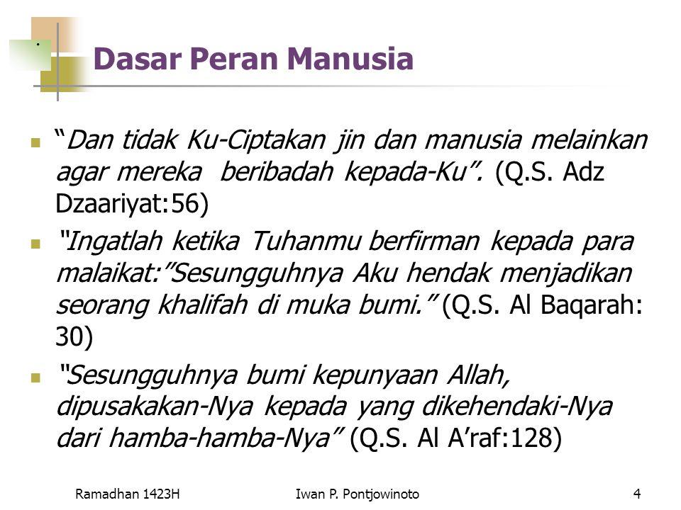 . Dasar Peran Manusia. Dan tidak Ku-Ciptakan jin dan manusia melainkan agar mereka beribadah kepada-Ku . (Q.S. Adz Dzaariyat:56)
