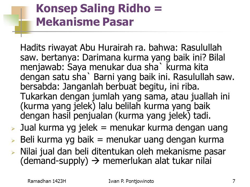 Konsep Saling Ridho = Mekanisme Pasar