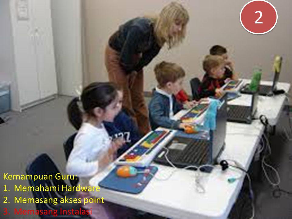 2 Kemampuan Guru: Memahami Hardware Memasang akses point
