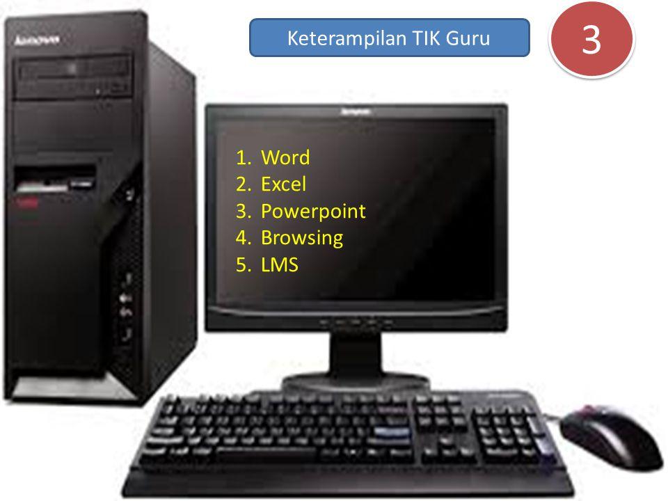 3 Keterampilan TIK Guru Word Excel Powerpoint Browsing LMS