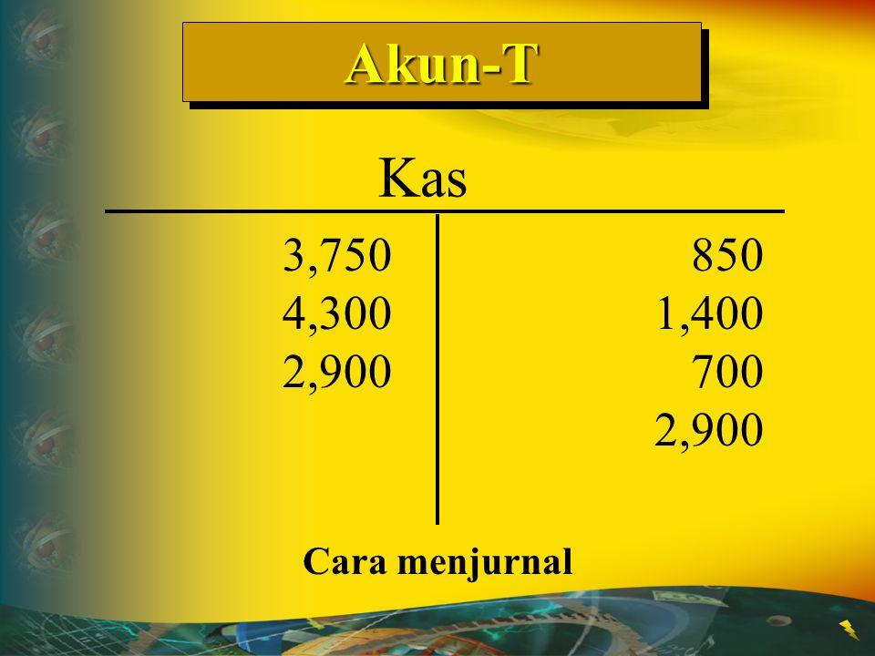 Akun-T Kas 3,750 850 4,300 1,400 2,900 700 2,900 Cara menjurnal