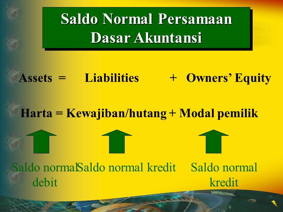 Saldo Normal Persamaan Dasar Akuntansi