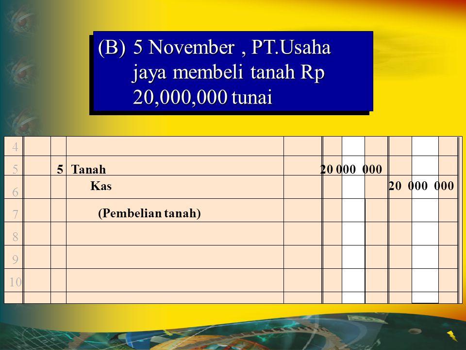 (B) 5 November , PT.Usaha jaya membeli tanah Rp 20,000,000 tunai