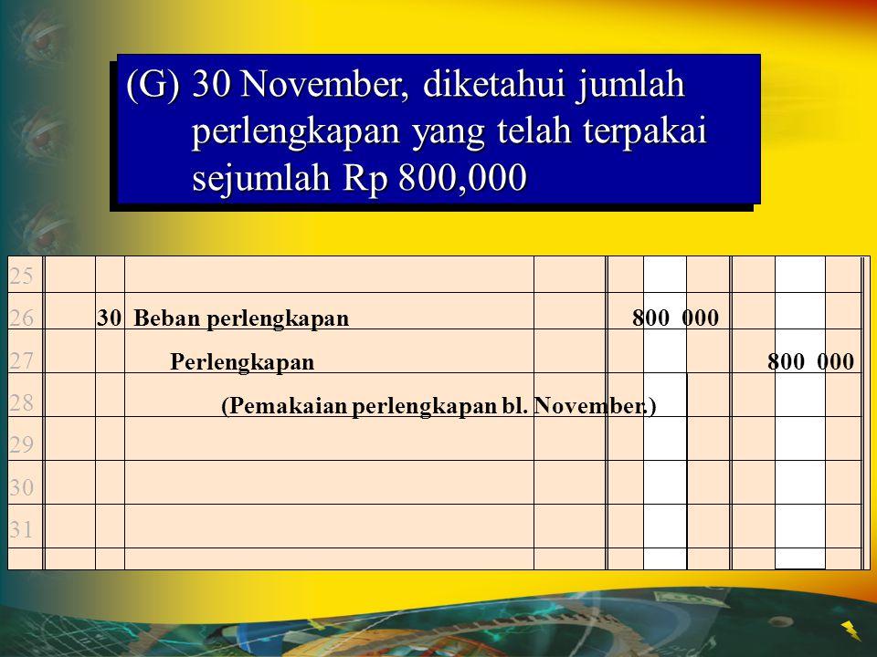 (G) 30 November, diketahui jumlah perlengkapan yang telah terpakai sejumlah Rp 800,000