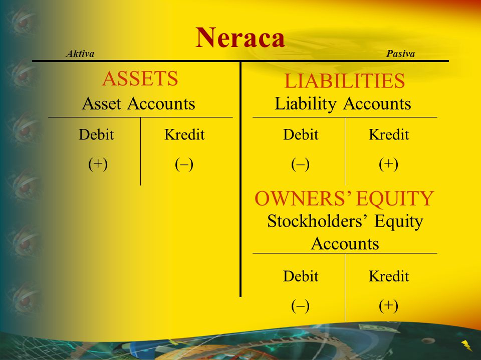 Stockholders' Equity Accounts