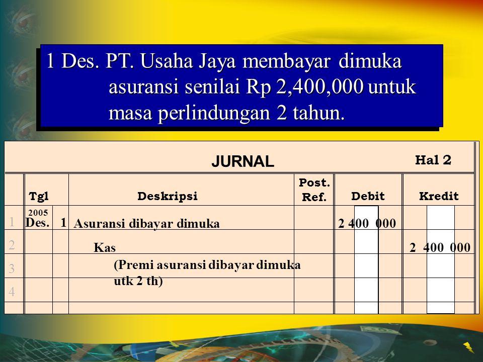 1 Des. PT. Usaha Jaya membayar dimuka asuransi senilai Rp 2,400,000 untuk masa perlindungan 2 tahun.