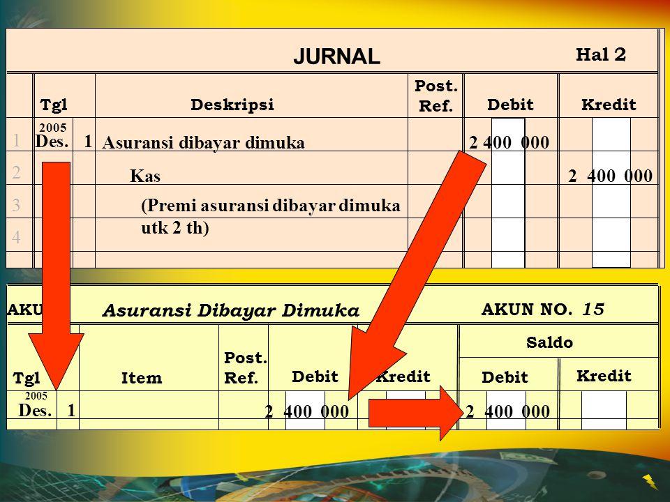 JURNAL Hal 2 Des. 1 1 2 3 4 Asuransi dibayar dimuka 2 400 000