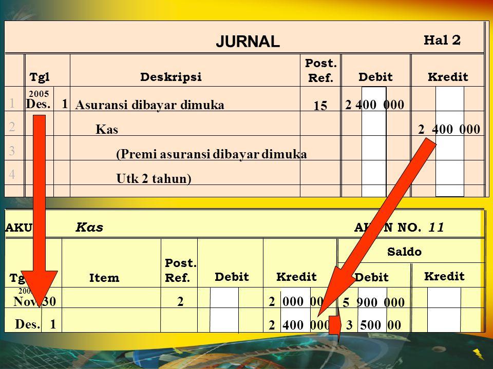 JURNAL Hal 2 1 2 3 4 Des. 1 Asuransi dibayar dimuka 2 400 000