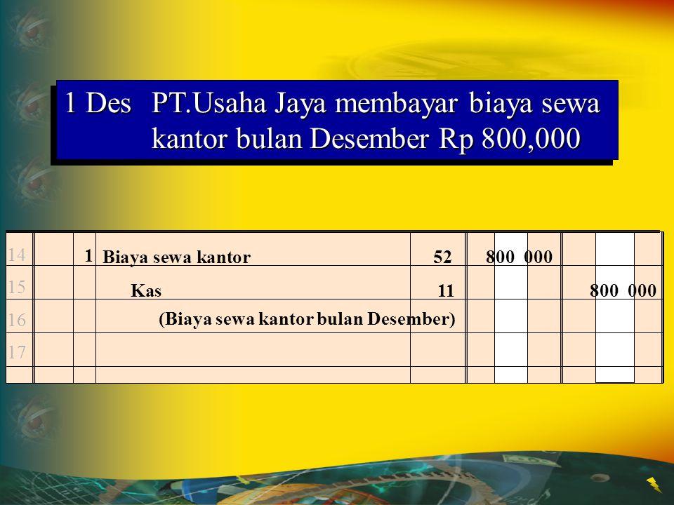 1 Des PT.Usaha Jaya membayar biaya sewa kantor bulan Desember Rp 800,000