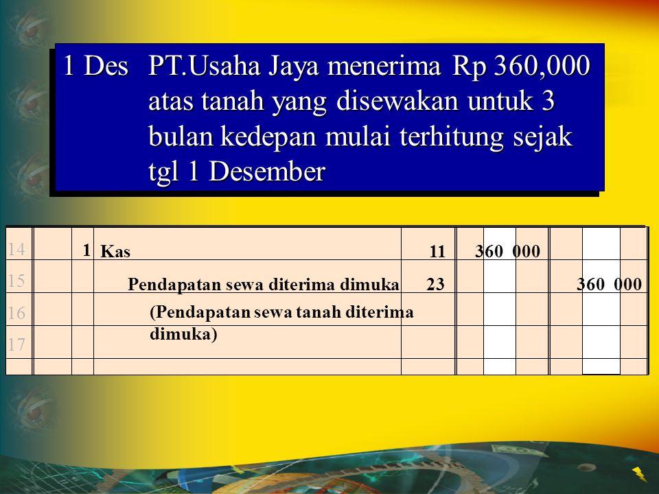 1 Des PT.Usaha Jaya menerima Rp 360,000 atas tanah yang disewakan untuk 3 bulan kedepan mulai terhitung sejak tgl 1 Desember