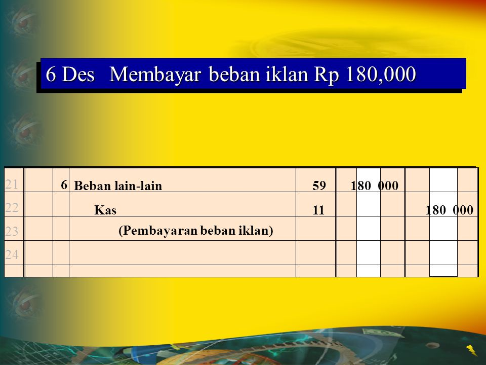 6 Des Membayar beban iklan Rp 180,000