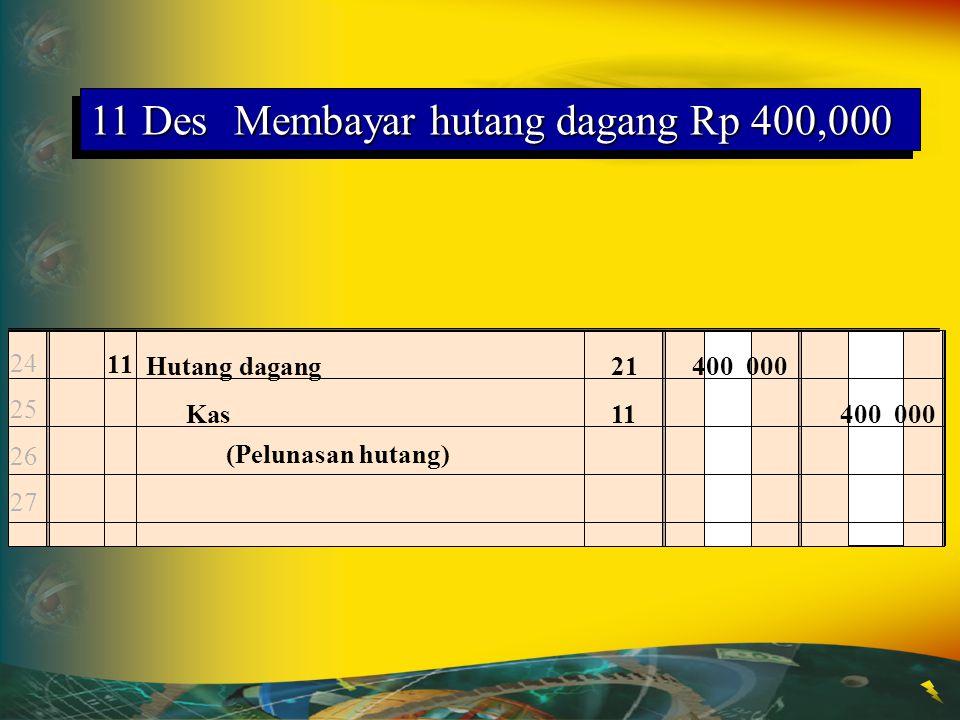 11 Des Membayar hutang dagang Rp 400,000