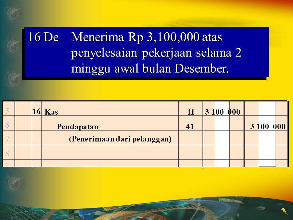 16 De Menerima Rp 3,100,000 atas penyelesaian pekerjaan selama 2 minggu awal bulan Desember.