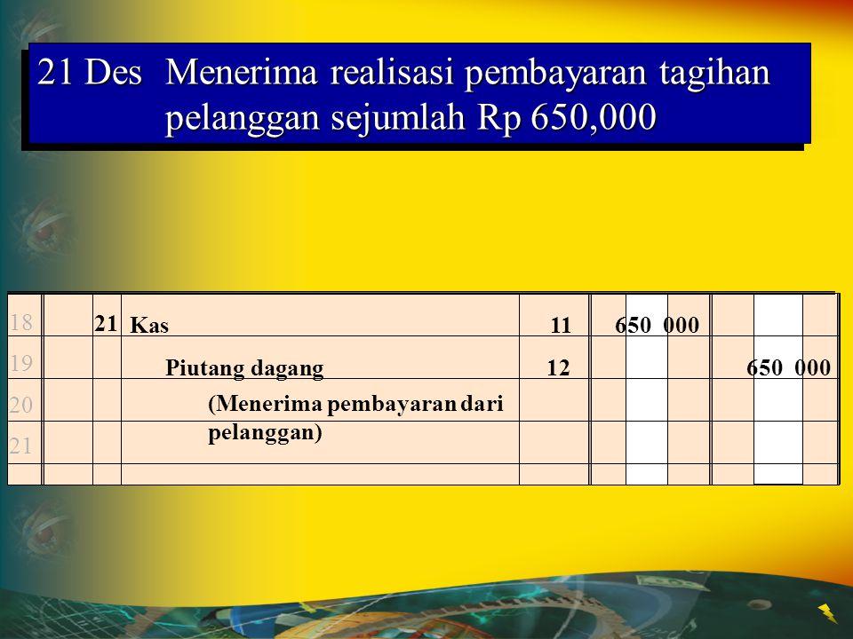 21 Des Menerima realisasi pembayaran tagihan pelanggan sejumlah Rp 650,000