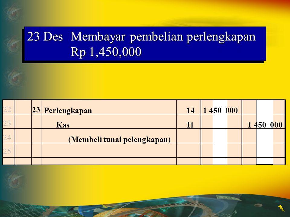 23 Des Membayar pembelian perlengkapan Rp 1,450,000