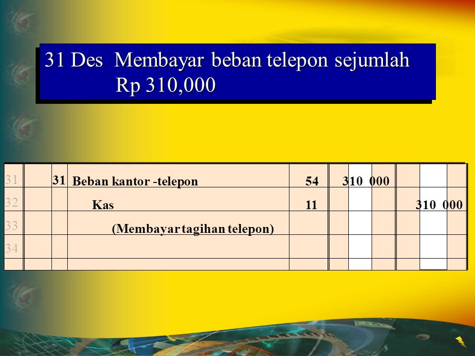 31 Des Membayar beban telepon sejumlah Rp 310,000