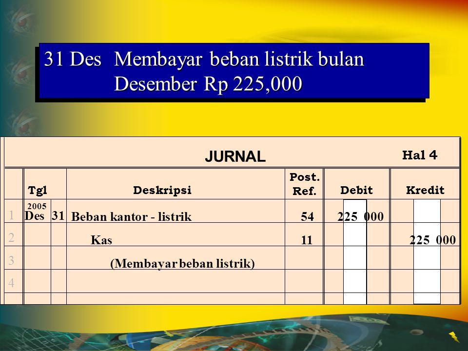 31 Des Membayar beban listrik bulan Desember Rp 225,000