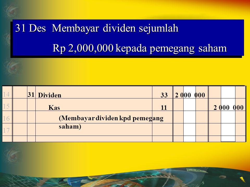 31 Des Membayar dividen sejumlah Rp 2,000,000 kepada pemegang saham