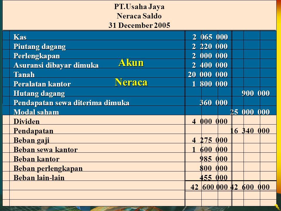 Akun Neraca PT.Usaha Jaya Neraca Saldo 31 December 2005 Kas 2 065 000