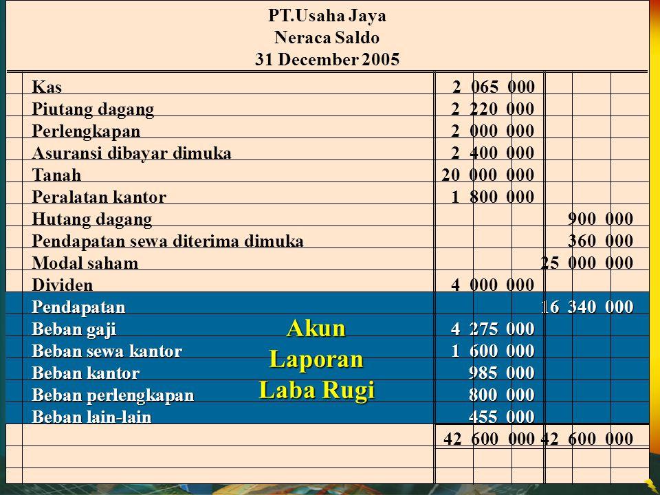 Akun Laporan Laba Rugi PT.Usaha Jaya Neraca Saldo 31 December 2005