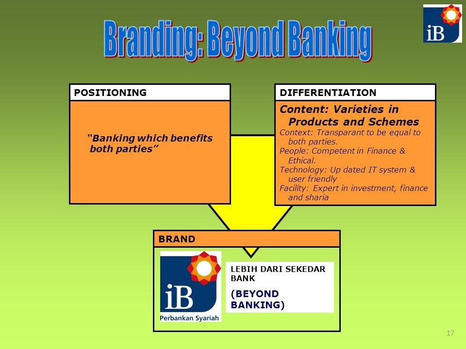 Branding: Beyond Banking
