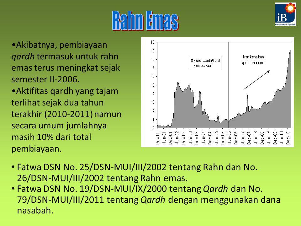 Rahn Emas Akibatnya, pembiayaan qardh termasuk untuk rahn emas terus meningkat sejak semester II-2006.