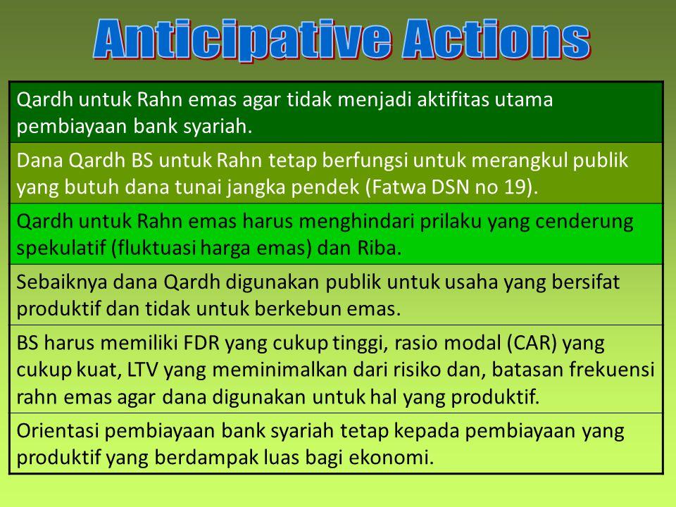 Anticipative Actions Qardh untuk Rahn emas agar tidak menjadi aktifitas utama pembiayaan bank syariah.