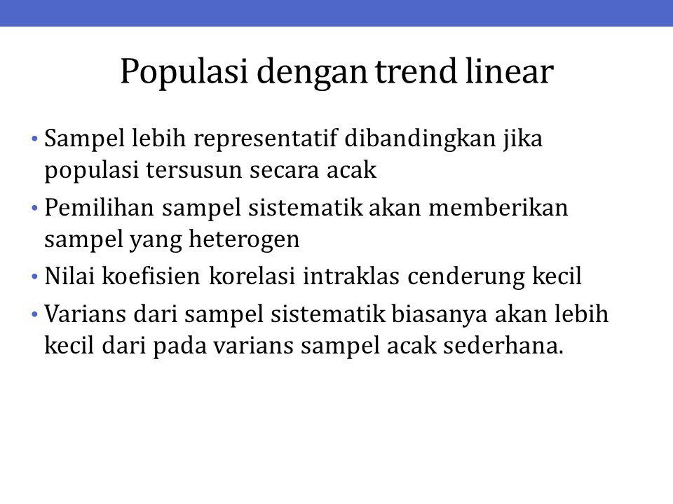 Populasi dengan trend linear