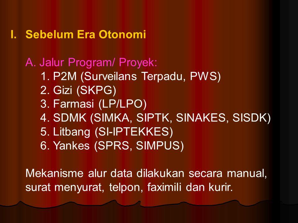 Sebelum Era Otonomi A. Jalur Program/ Proyek: 1. P2M (Surveilans Terpadu, PWS) 2. Gizi (SKPG) 3. Farmasi (LP/LPO)