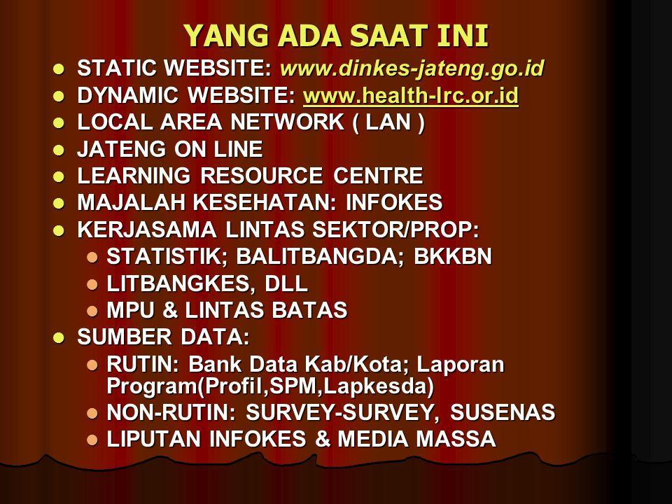 YANG ADA SAAT INI STATIC WEBSITE: www.dinkes-jateng.go.id