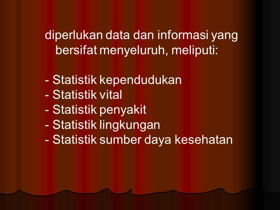 diperlukan data dan informasi yang bersifat menyeluruh, meliputi: