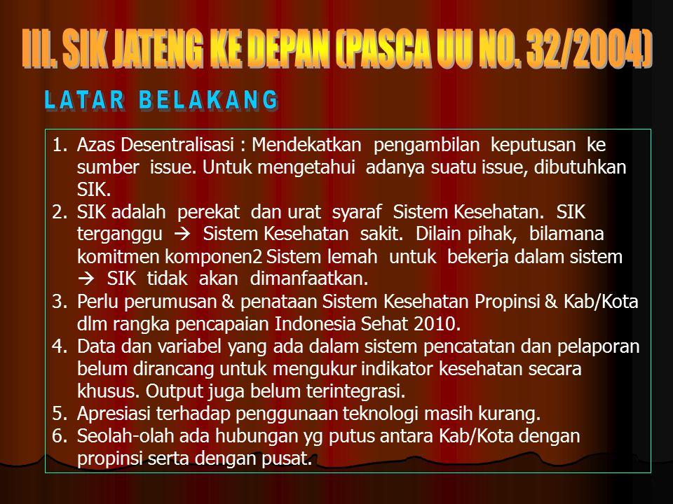 III. SIK JATENG KE DEPAN (PASCA UU NO. 32/2004)