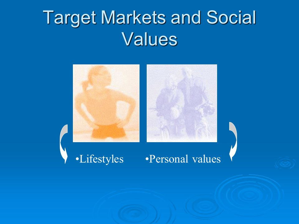 Target Markets and Social Values