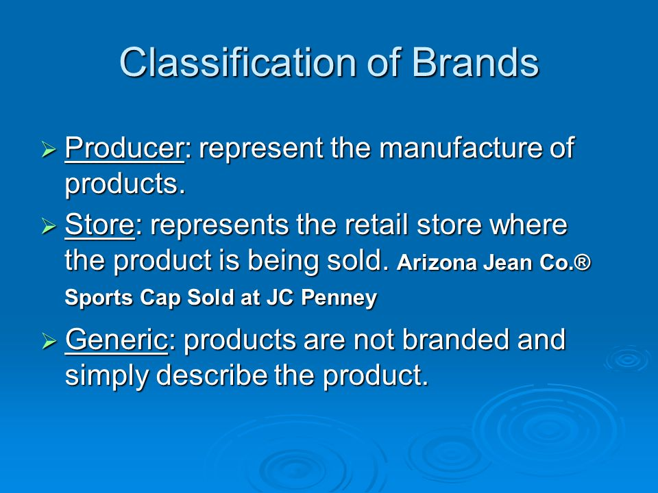 Classification of Brands