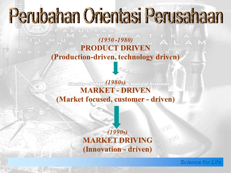 Perubahan Orientasi Perusahaan