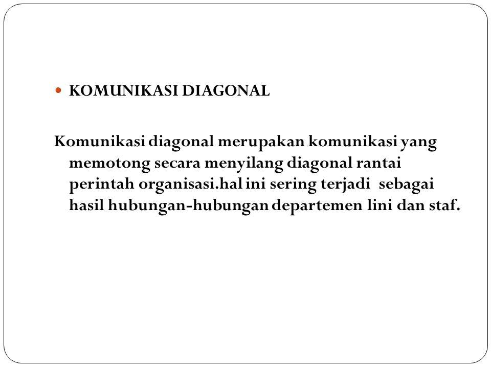 KOMUNIKASI DIAGONAL